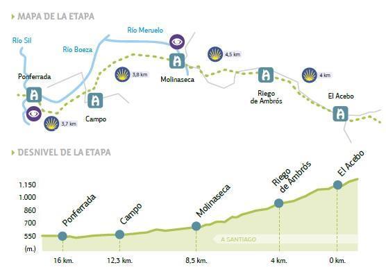 imagen principal de CAMINO DE SANTIAGO FRANCÉS(517), ETAPA EL ACEBO - PONFERRADA