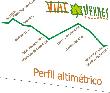 imagen de Perfil Vía Verde del Val de Zafán