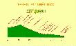 imagen de Perfil Vía Verde Accesible del Carrilet I