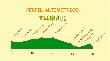 imagen de Perfil Vía Verde Accesible del Carrilet II