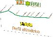imagen de Perfil Vía Verde Accesible del Tajuña