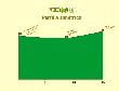 imagen de Perfil Vía Verde Accesible del Xixarra 2
